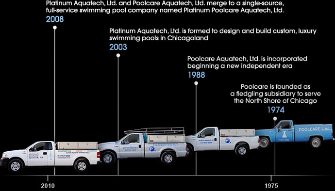platinum-poolcare-chicago